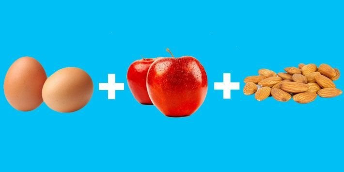 Super Simple Breakfast Equation